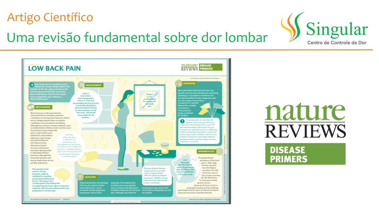 nature reviews dor lombar